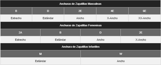 Guía de ancho Asics